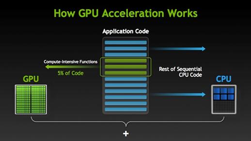 GPU_Computing